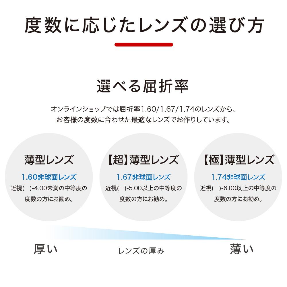 通常クリアレンズ+0円