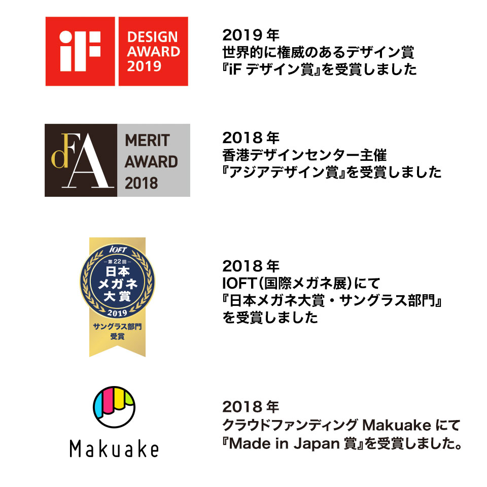 "If the award for design award, Asian design award, Japan glasses award, glasses category of one of the largest cloud funding site ""Makuake"" in Japan, it is the topic sunglasses that collected the largest support in the past."