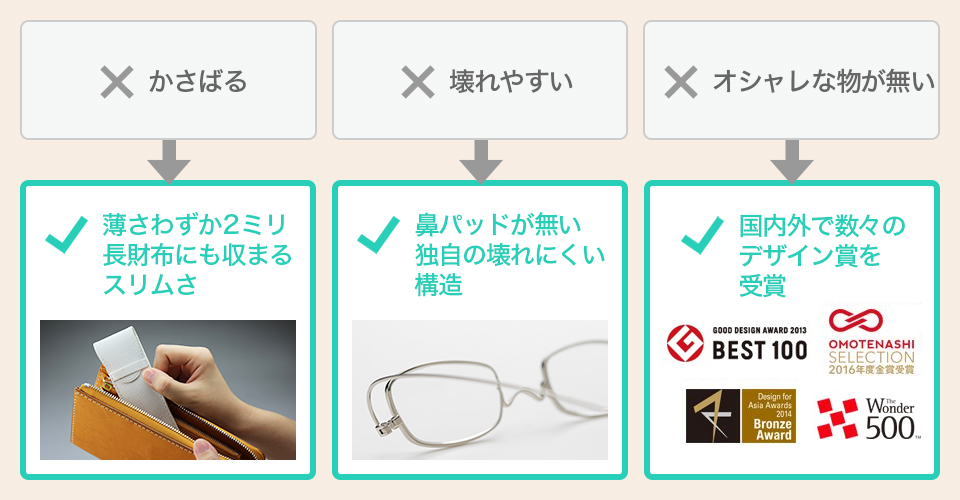 の 知る 度数 度数 方法 の コンタクト から を 眼鏡