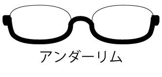 眼鏡のリムのタイプについて【おしゃれ携帯老眼鏡】薄さ2mmの折りたたみ老眼鏡「ペーパーグラス」公式通販サイト