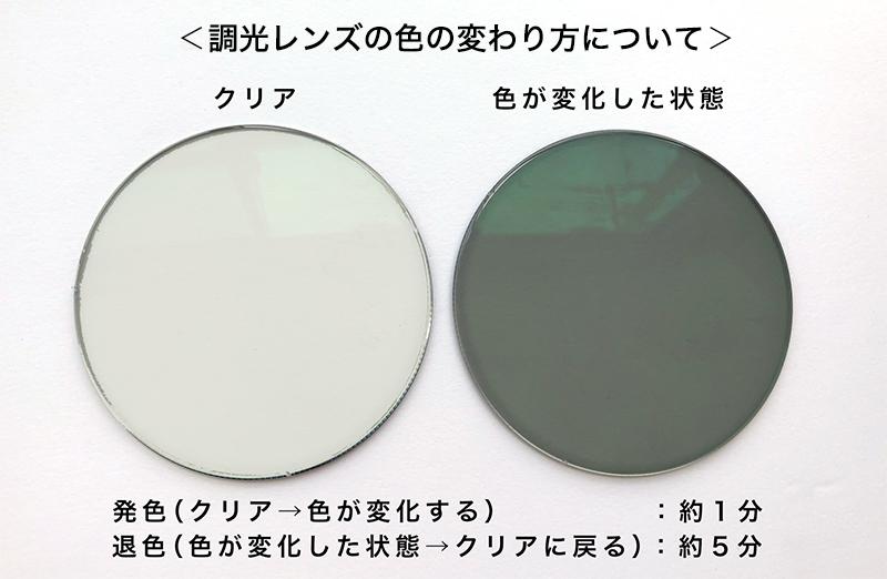 調光レンズの色の変わり方について