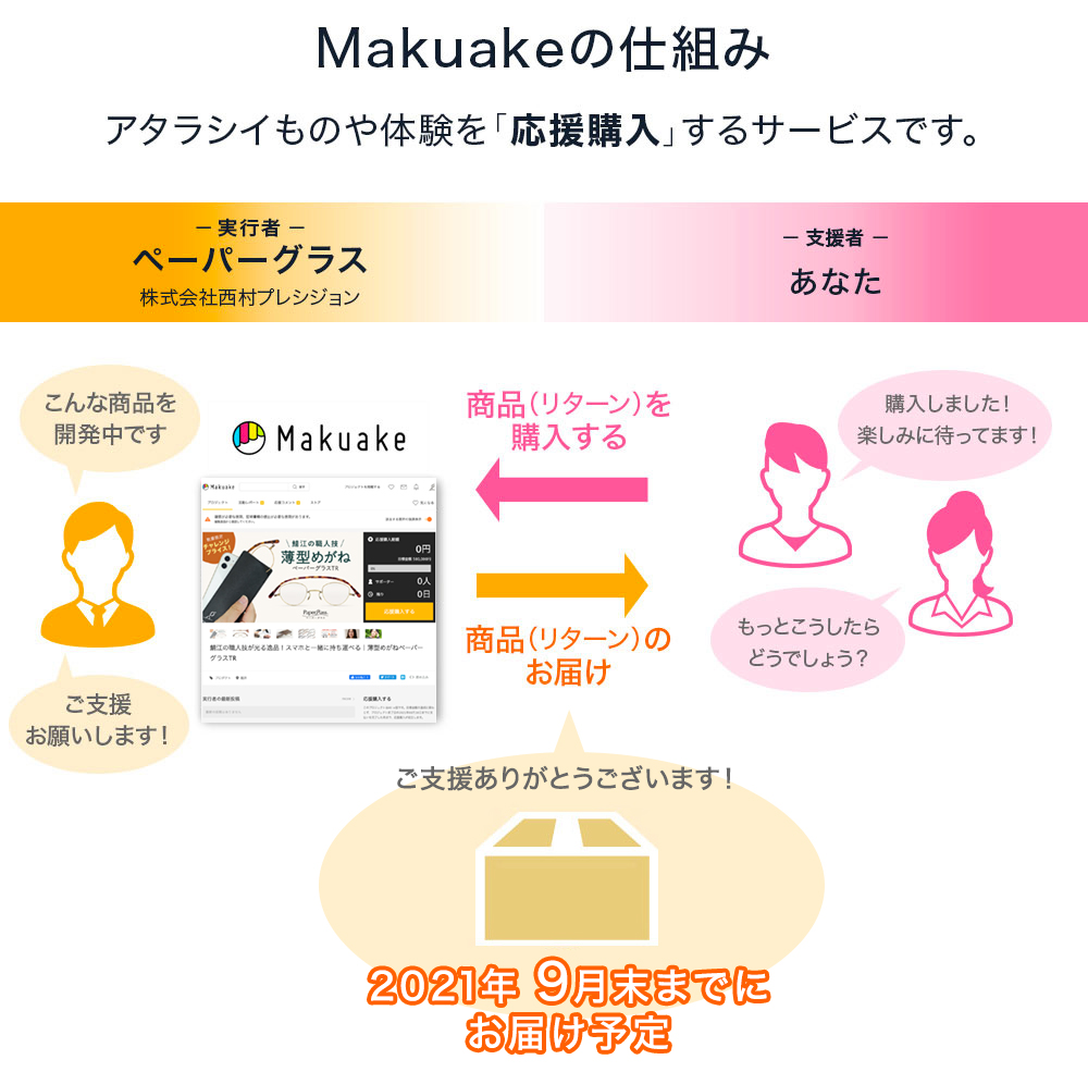 Makuakeとは
