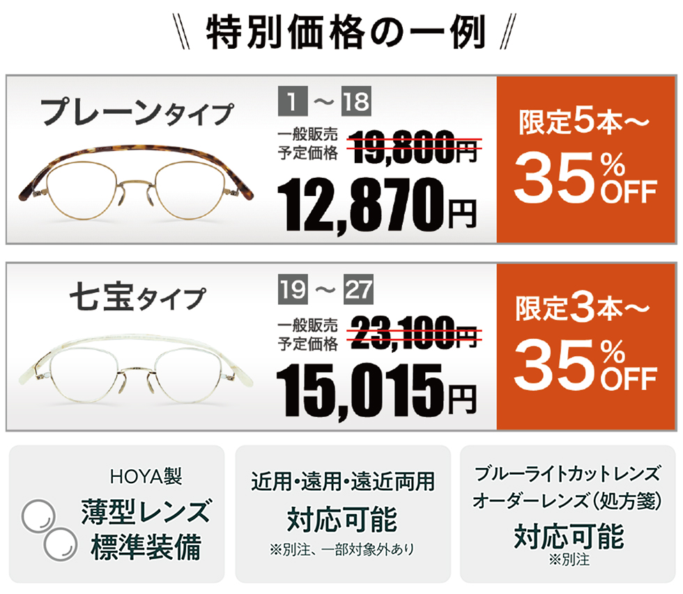 薄型めがね 老眼鏡 ペーパーグラスTR  リターンの一例